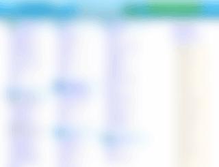 chihuahua.nuevosanuncios.net screenshot