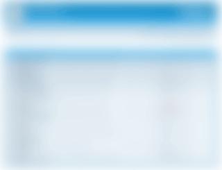 forum.openemm.org screenshot