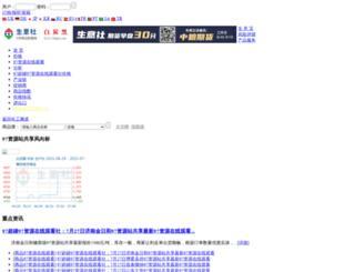 123onlinedirect.com screenshot