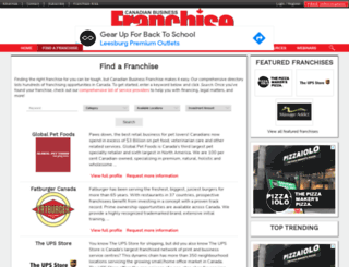1minutefranchisefinder.com screenshot