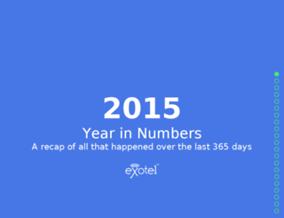 2015.exotel.in screenshot