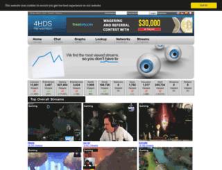 4hds.com screenshot