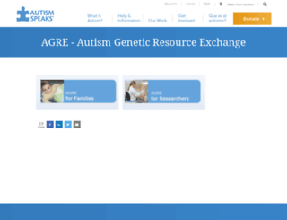 agre.autismspeaks.org screenshot
