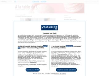alatabledel.canalblog.com screenshot