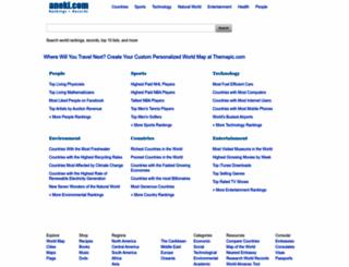 aneki.com screenshot