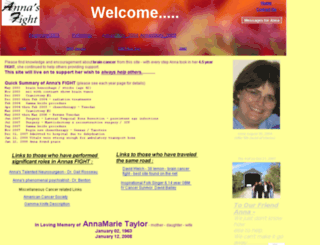 annasfight.com screenshot
