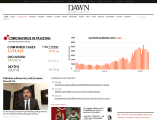 archives.dawn.com screenshot