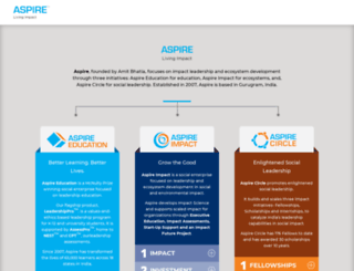 aspireindia.org screenshot