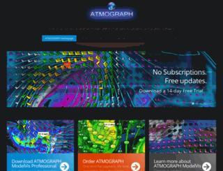 atmograph.com screenshot