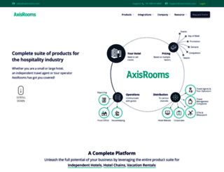 axisrooms.com screenshot