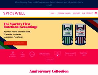 ayurvedadosha.com screenshot