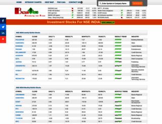 bazaartrend.com screenshot
