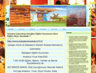 bilisimgrup.com screenshot