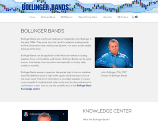 bollingerbands.com screenshot