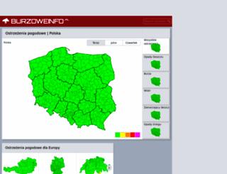 burzoweinfo.pl screenshot