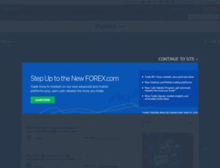 cdn.fxstreet.com screenshot