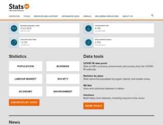 census.govt.nz screenshot