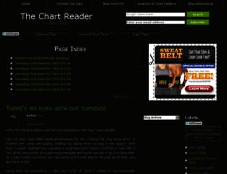 chartreader.co.in screenshot