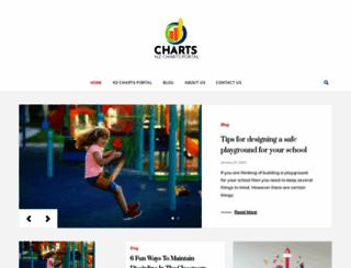 charts.org.nz screenshot