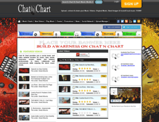 chatnchart.com.au screenshot