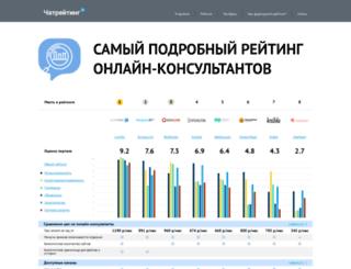 chatrating.ru screenshot