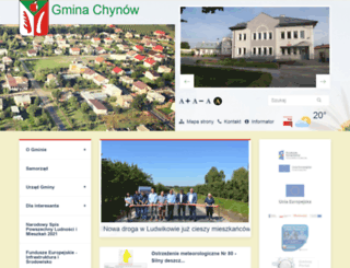 chynow.pl screenshot