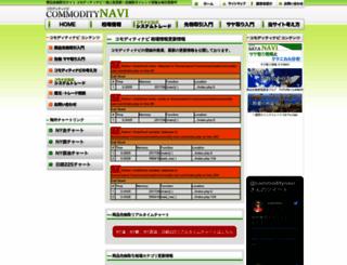commodity-navi.com screenshot