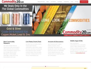 commodity20.com screenshot