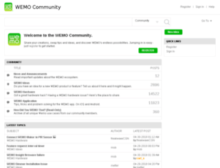 community.wemothat.com screenshot