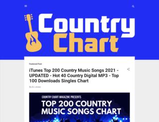 countrychart.com screenshot
