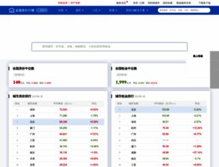 credata.cn screenshot
