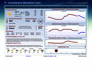 crowe.co.nz screenshot