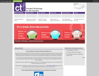 ctxchange.org screenshot