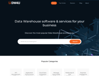 datawarehouse4u.info screenshot