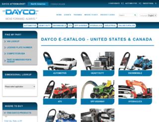daycoproducts.com screenshot