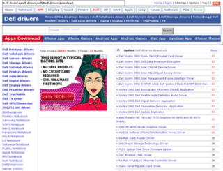 dell.driversdown.com screenshot