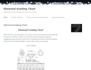 diamondgradingchart.com screenshot