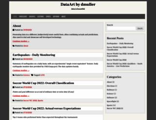dmuller.net screenshot