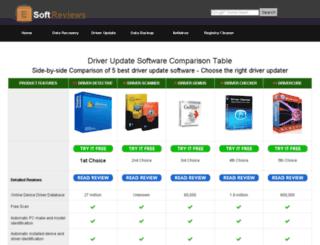 driver-update-software.esoftreviews.com screenshot