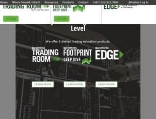 edge.marketdelta.com screenshot