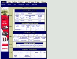 engineershandbook.com screenshot