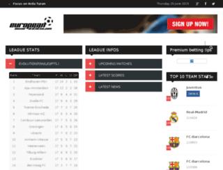 eredivisie.europeansoccerstatistics.com screenshot