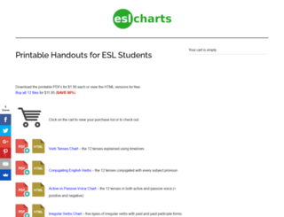 eslcharts.com screenshot
