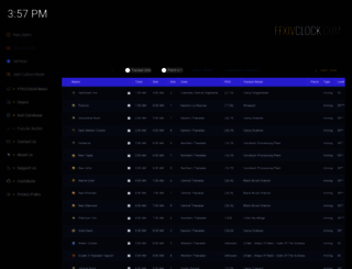 ffxivclock.com screenshot