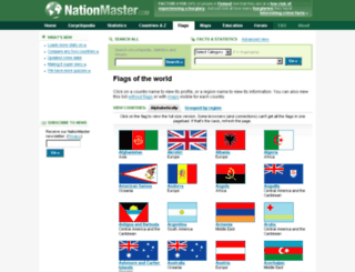flags.nationmaster.com screenshot