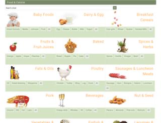 foodandcalorie.com screenshot
