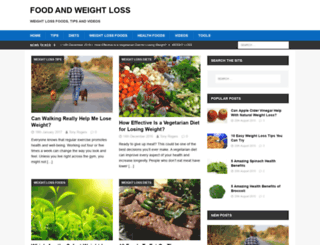 foodandweightloss.com screenshot