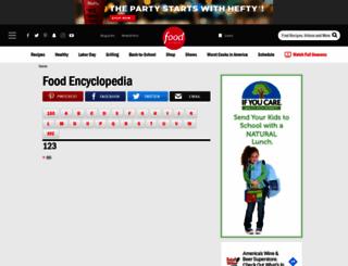 foodterms.com screenshot