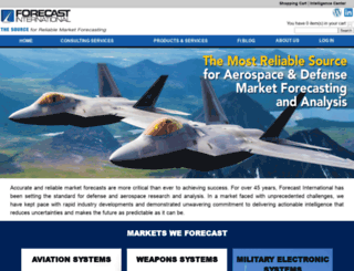 forecastinternational.com screenshot