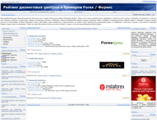 forex-rating.at.ua screenshot